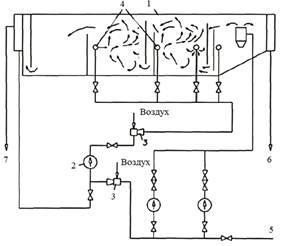 Оборудование розлива воды 19 литров - Оборудование